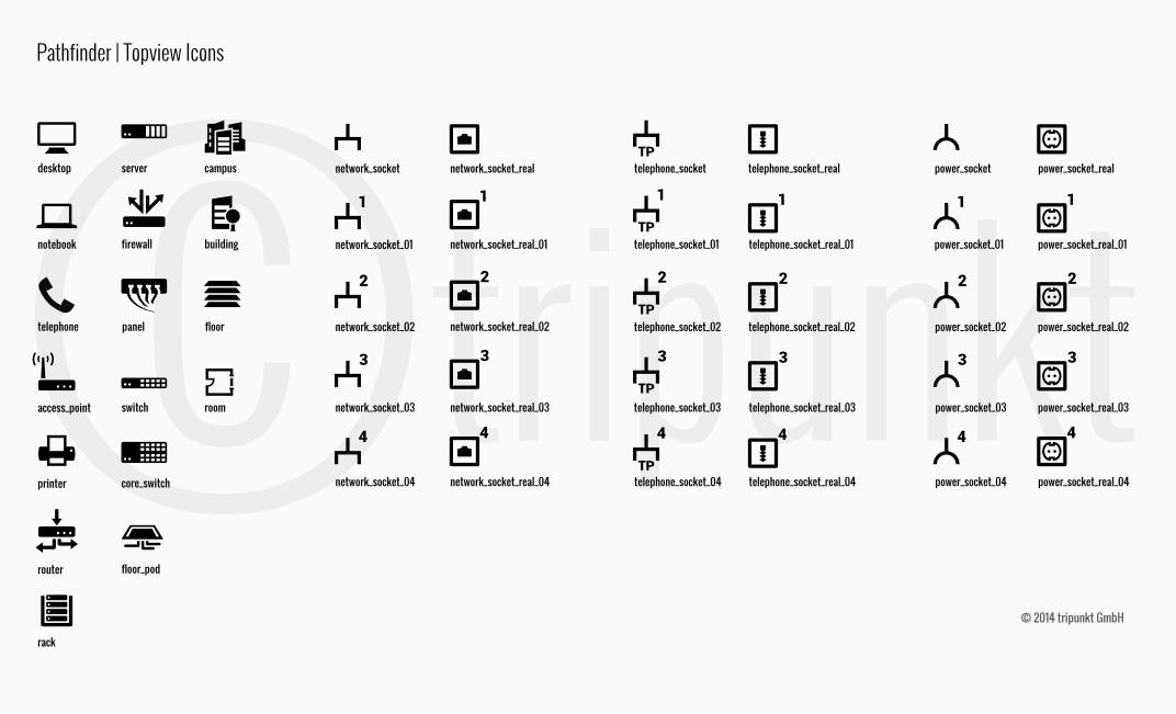 symbole_netzwerkdokumentation
