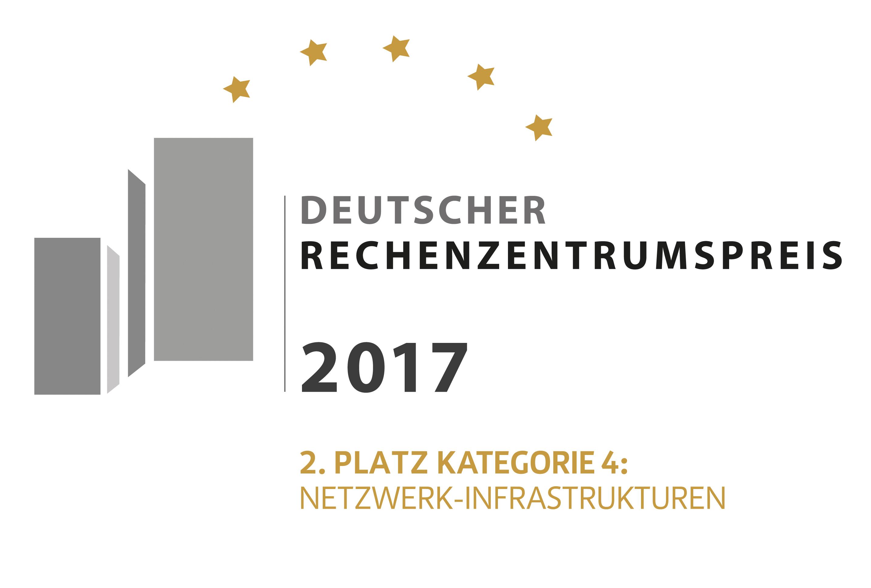 Platzierung Pathfinder DRZP 2017